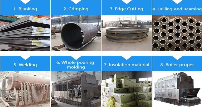 coal steam boiler production.jpg